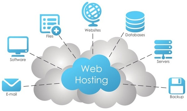 website design hosting